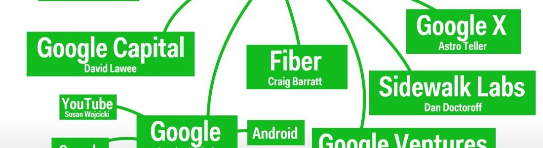 Adiós a Google, Hola Alphabet